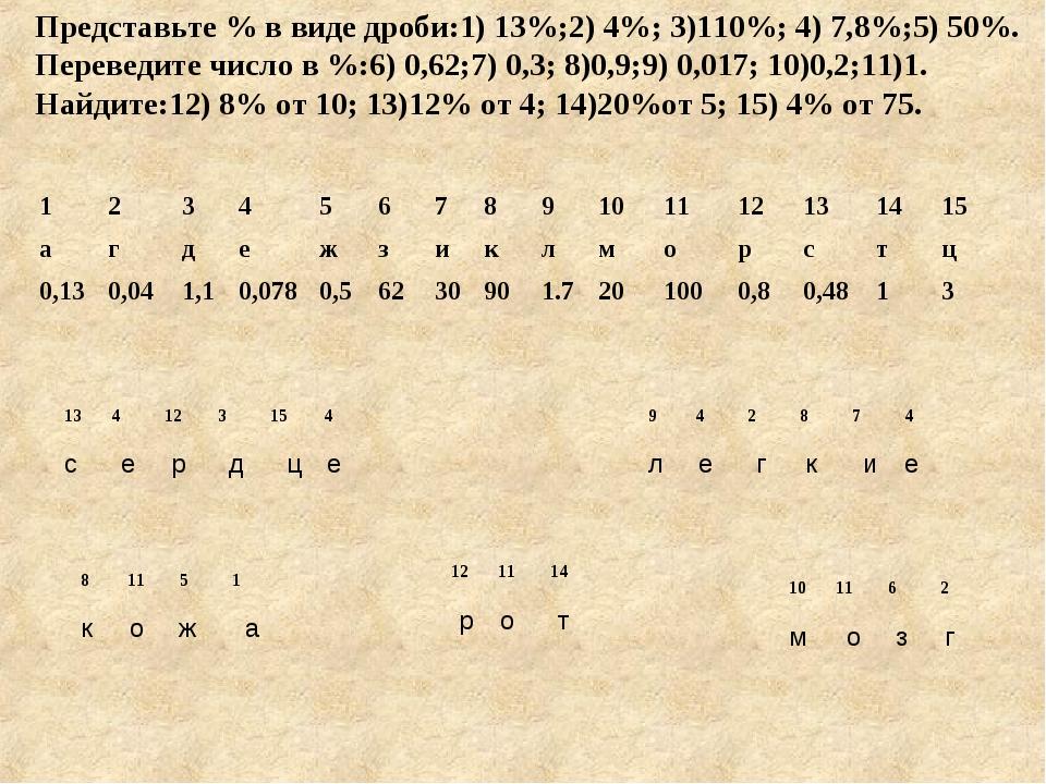Представьте % в виде дроби:1) 13%;2) 4%; 3)110%; 4) 7,8%;5) 50%. Переведите ч...