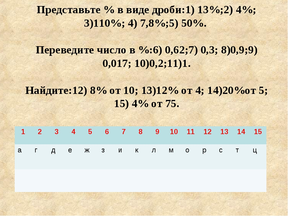 Представьте % в виде дроби:1) 13%;2) 4%; 3)110%; 4) 7,8%;5) 50%. Переведите...