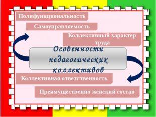 Особенности педагогических коллективов Полифункциональность Самоуправляемость