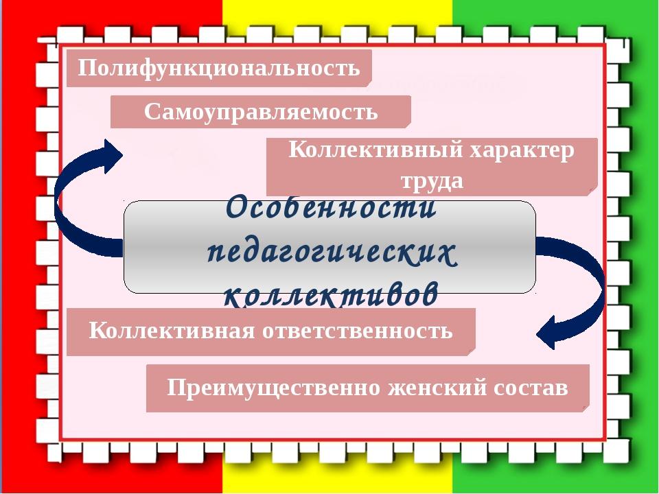 Особенности педагогических коллективов Полифункциональность Самоуправляемость...