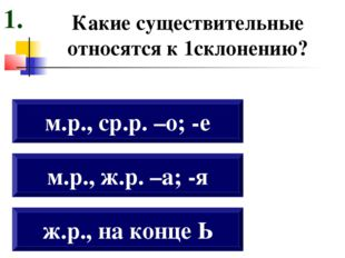 Какие существительные относятся к 1склонению? ж.р., на конце Ь м.р., ж.р. –а;