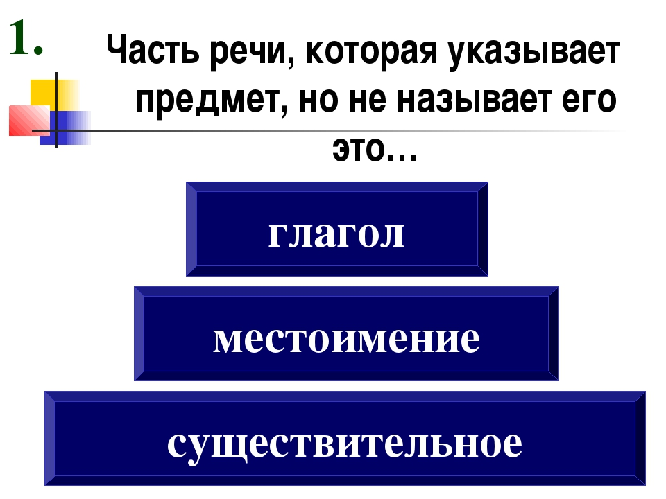 Часть речи, которая указывает предмет, но не называет его это… глагол местоим...