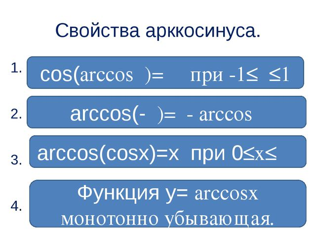 Свойства арккосинуса. 1. 2. 3. 4. arccos(-α)=π- arccosα arccos(cosx)=x при 0≤...
