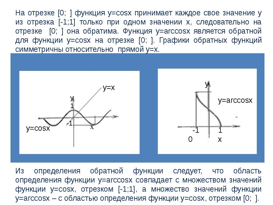 На отрезке [0;π] функция у=соsx принимает каждое свое значение у из отрезка...