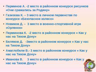 Перминов А. -2 место в районном конкурсе рисунков «Они сражались за Родину» Г