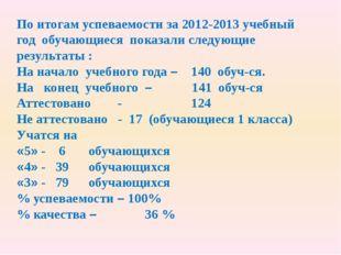 По итогам успеваемости за 2012-2013 учебный год обучающиеся показали следующи