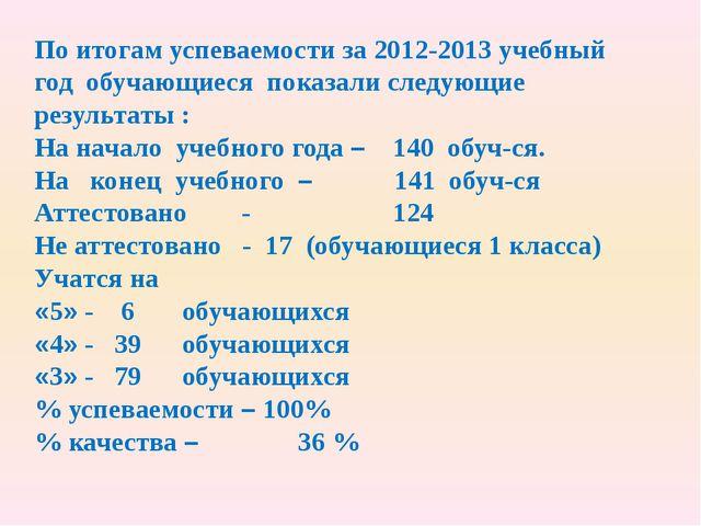 По итогам успеваемости за 2012-2013 учебный год обучающиеся показали следующи...