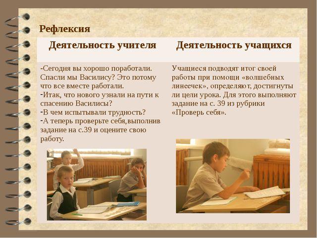 Рефлексия Деятельность учителя Деятельность учащихся -Сегодня вы хорошо пораб...