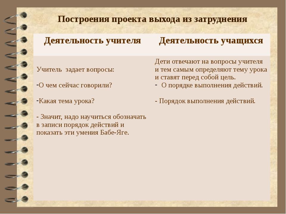Построения проекта выхода из затруднения Деятельность учителя Деятельность уч...
