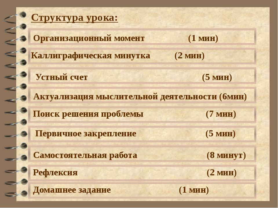 Организационный момент  (1 мин) Каллиграфическая минутка (2 мин) Устный с...