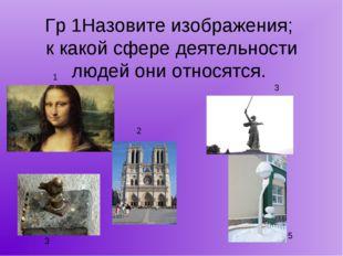 Гр 1Назовите изображения; к какой сфере деятельности людей они относятся. 1 2