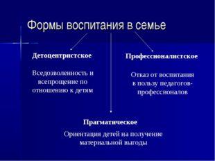 Формы воспитания в семье Детоцентристское Профессионалистское Прагматическое