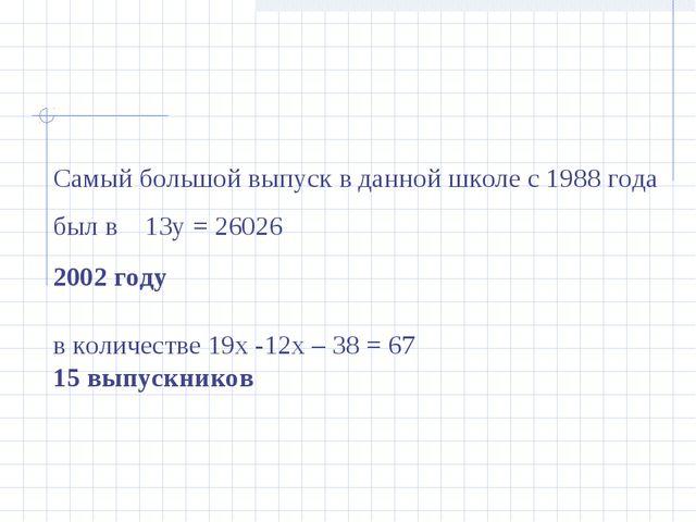 Самый большой выпуск в данной школе с 1988 года был в 13у = 26026 2002 году в...