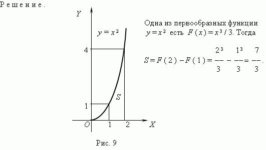 Вся элементарная математика - Учебное пособие - Основы анализа - Определённый интеграл. . Формула Ньютона - Лейбница