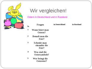 Wir vergleichen! Ostern in Deutschland und in Russland №Fragenin Deutschlan