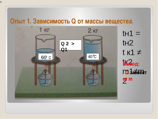 Опыт 1. Зависимость Q от массы вещества. tн1 = tн2 t к1 ≠ tк2 m1≠m2 Вывод: Q...