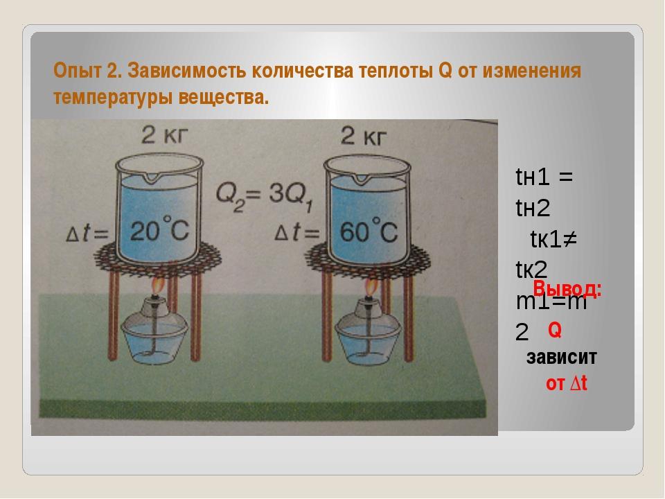Опыт 2. Зависимость количества теплоты Q от изменения температуры вещества....