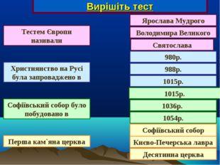 Вирішіть тест Ярослава Мудрого Володимира Великого Святослава 980р. 988р. 101