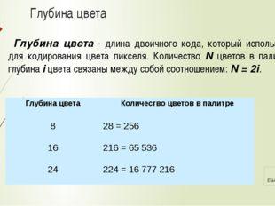 Глубина цвета Глубина цвета - длина двоичного кода, который используется для