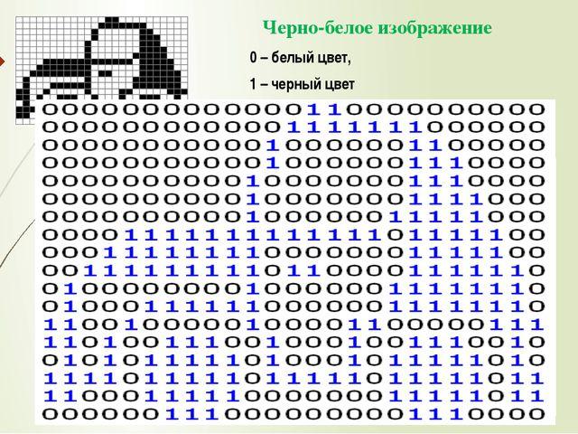 Черно-белое изображение 0 – белый цвет, 1 – черный цвет
