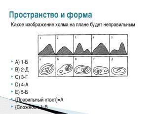 Какое изображение холма на плане будет неправильным A) 1-Б B) 2-Д C) 3-Г D) 4