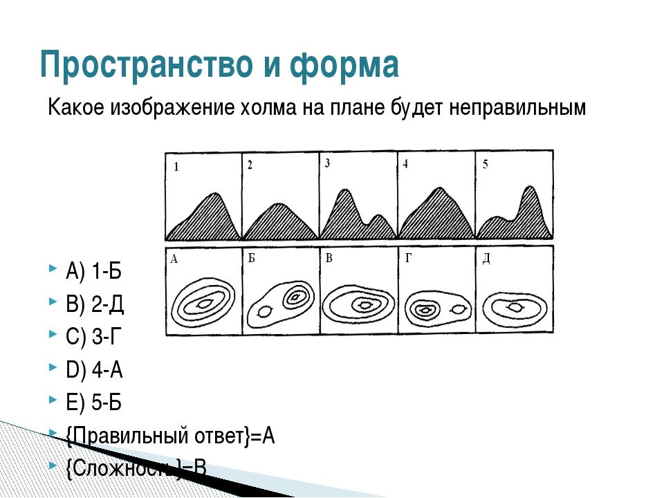 Какое изображение холма на плане будет неправильным A) 1-Б B) 2-Д C) 3-Г D) 4...