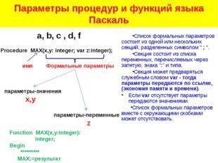 Параметры процедур и функций языка Паскаль Список формальных параметров состо
