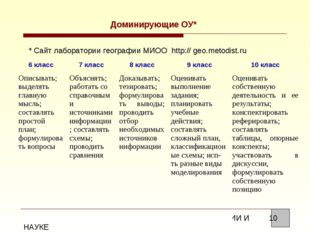 Доминирующие ОУ* * Сайт лаборатории географии МИОО http:// geo.metodist.ru 6