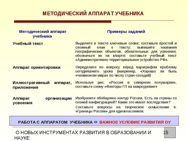 МЕТОДИЧЕСКИЙ АППАРАТ УЧЕБНИКА РАБОТА С АППАРАТОМ УЧЕБНИКА  ВАЖНОЕ УСЛОВИЕ РА...