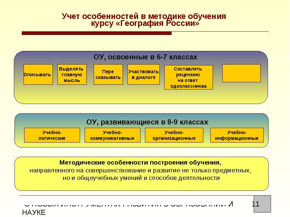 Учет особенностей в методике обучения курсу «География России» ОУ, освоенные...