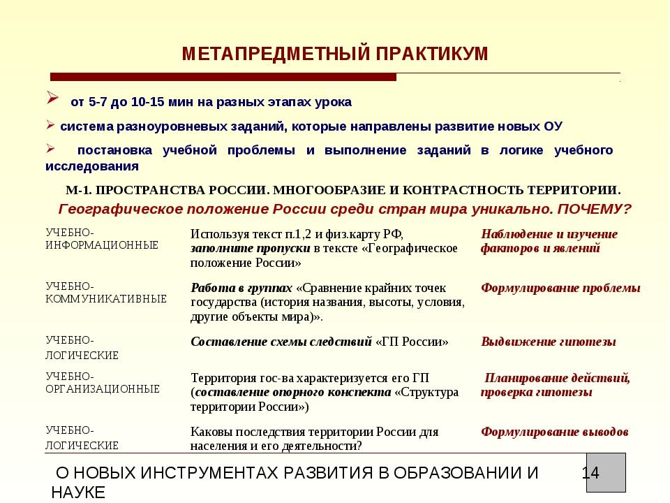 МЕТАПРЕДМЕТНЫЙ ПРАКТИКУМ от 5-7 до 10-15 мин на разных этапах урока система р...