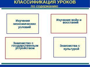 КЛАССИФИКАЦИЯ УРОКОВ по содержанию Изучения экономических условий Изучения во