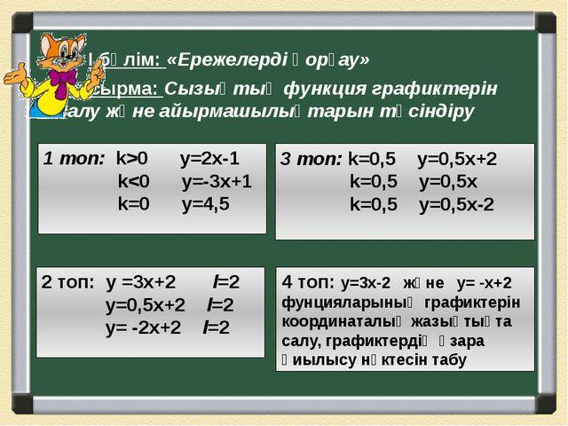 І бөлім: «Ережелерді қорғау» 1 топ: k>0 y=2x-1 k