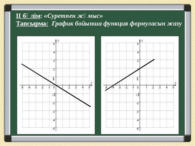 ІІ бөлім: «Суретпен жұмыс» Тапсырма: График бойынша функция формуласын жазу