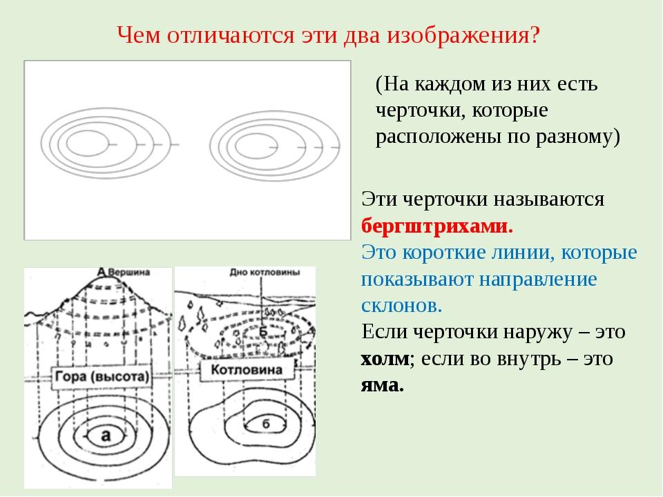 Чем отличаются эти два изображения? (На каждом из них есть черточки, которые...