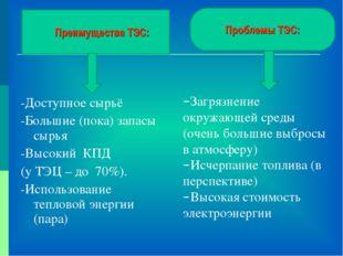 -Доступное сырьё -Большие (пока) запасы сырья -Высокий КПД (у ТЭЦ – до 70%).