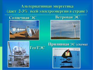 Альтернативная энергетика (дает 2-3% всей электроэнергии в стране ) Солнечная