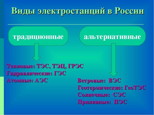 Виды электростанций в России традиционные альтернативные Тепловые: ТЭС, ТЭЦ,...