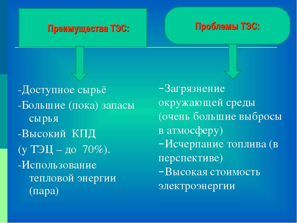 -Доступное сырьё -Большие (пока) запасы сырья -Высокий КПД (у ТЭЦ – до 70%)....