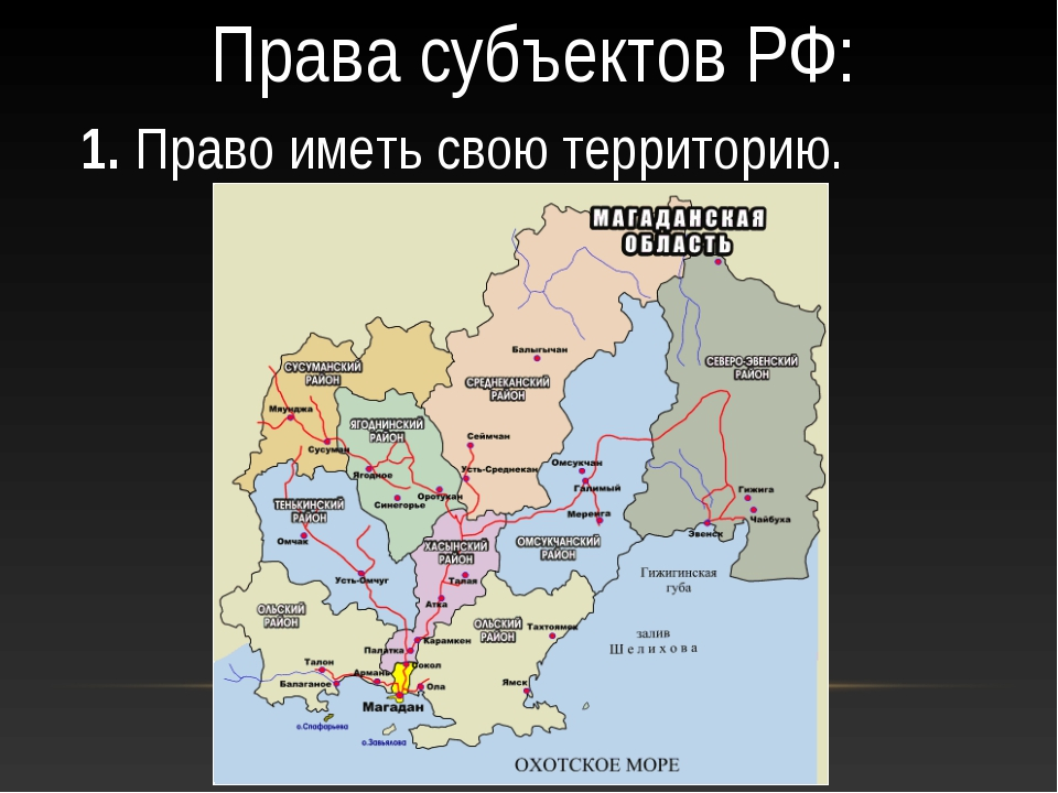 Права субъектов РФ: 1. Право иметь свою территорию.