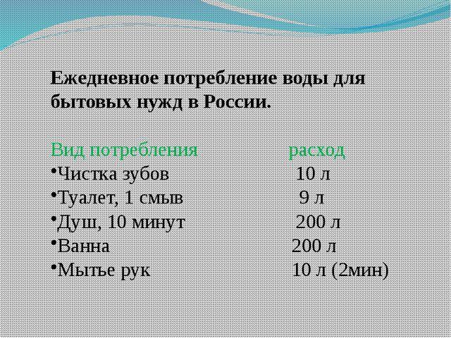 Ежедневное потребление воды для бытовых нужд в России. Вид потребления расхо...