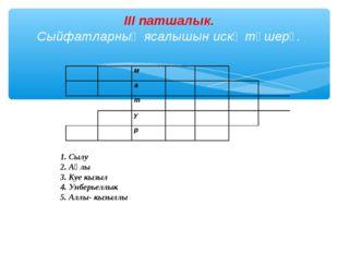 III патшалык. Сыйфатларның ясалышын искә төшерү. 1. Сылу 2. Аңлы 3. Куе кызыл