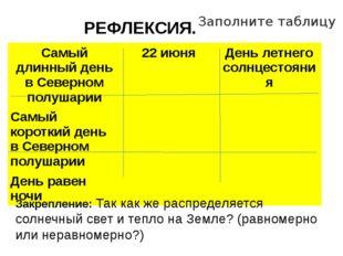 Заполните таблицу Закрепление:Так как же распределяется солнечный свет и теп