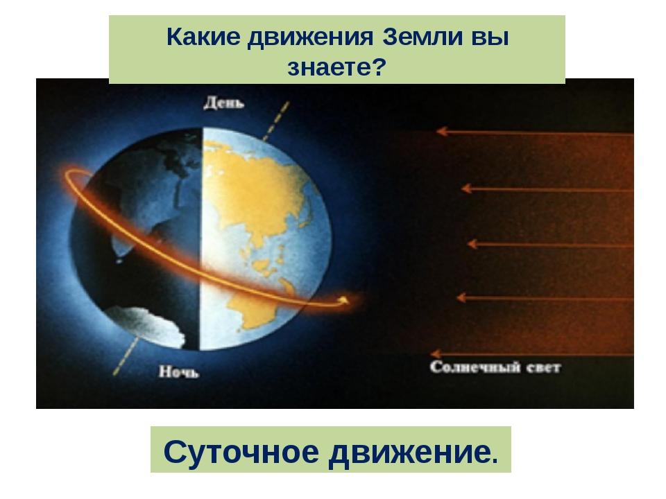 Какие движения Земли вы знаете? Суточное движение.