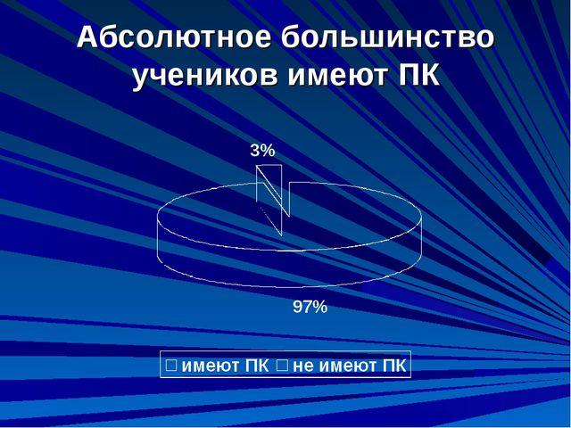 Абсолютное большинство учеников имеют ПК