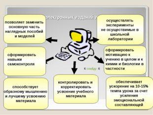Использование электронных изданий и пособий * способствует образному мышлению