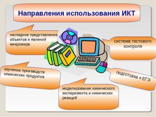 * Направления использования ИКТ моделирование химического эксперимента и хими