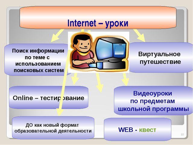 * Поиск информации по теме с использованием поисковых систем Виртуальное путе...