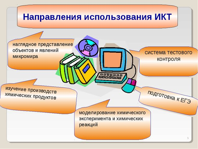 * Направления использования ИКТ моделирование химического эксперимента и хими...