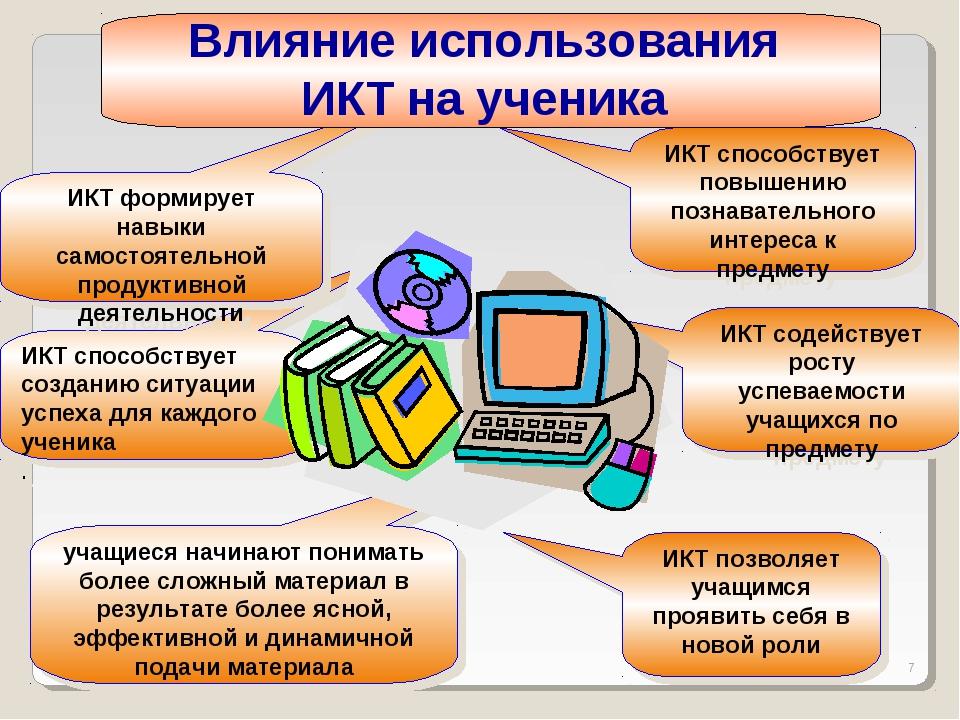 * ИКТ способствует созданию ситуации успеха для каждого ученика . ИКТ формиру...